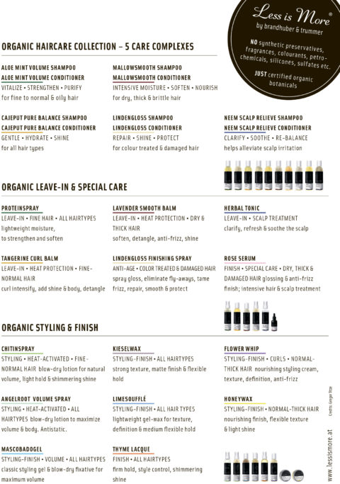Organic Haircare Guide